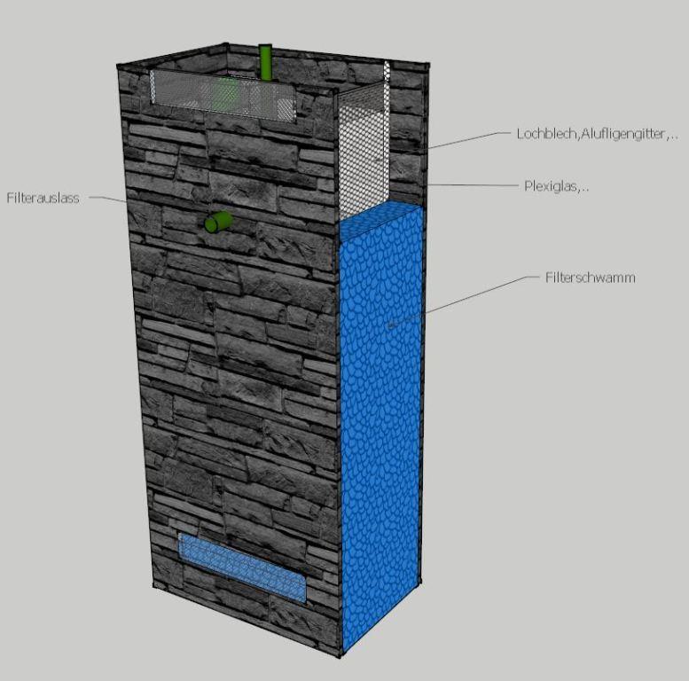 diy filter in 100l scape filterung heizung. Black Bedroom Furniture Sets. Home Design Ideas